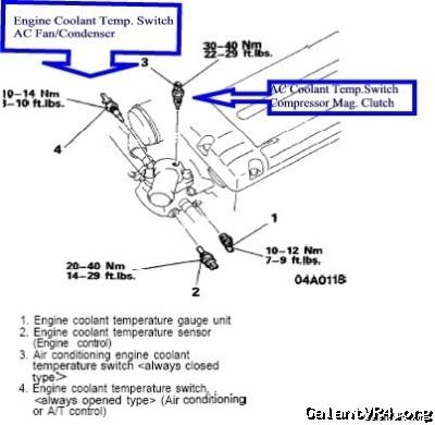 what is the purpose of the engine coolant temperature
